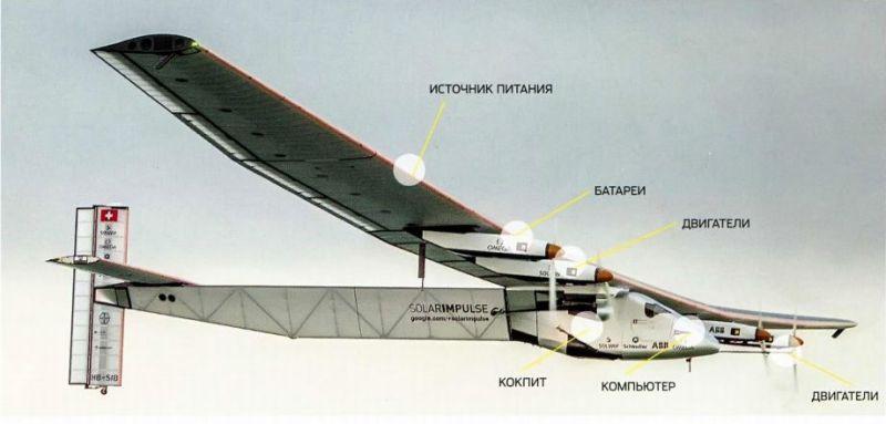 solar-imruls2