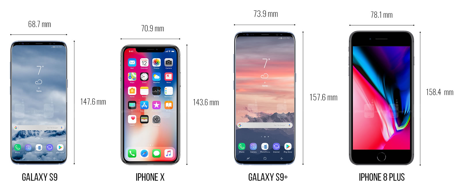 сравнение iphone x vs galaxy 9s