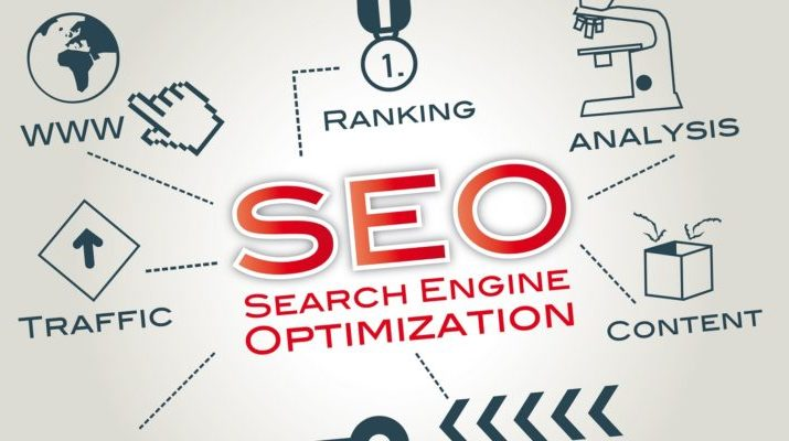 seo single page websites
